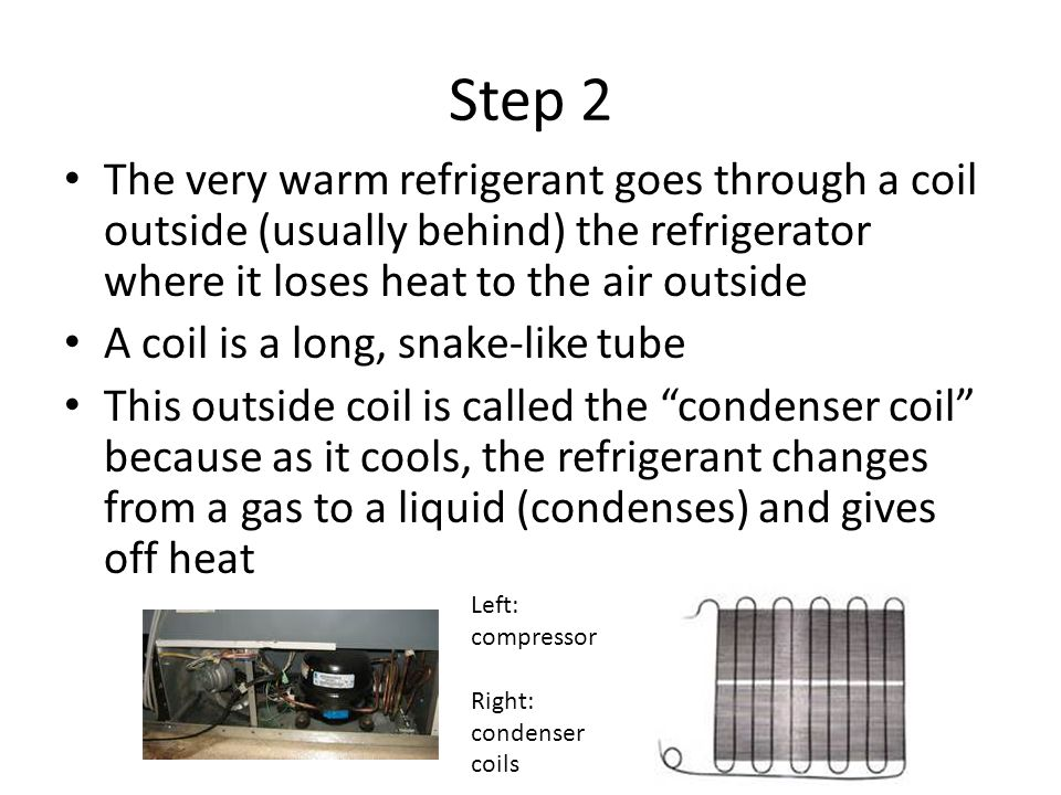 Step 2 The very warm refrigerant goes through a coil outside (usually behind) the refrigerator where it loses heat to the air outside A coil is a long