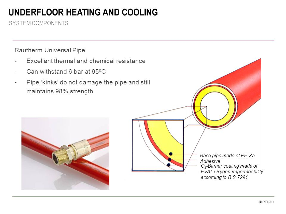 © REHAU UNDERFLOOR HEATING AND COOLING SYSTEM COMPONENTS Base pipe made of PE-Xa Adhesive O 2 -Barrier coating made of EVAL Oxygen impermeability according to B.S 7291 Rautherm Universal Pipe -Excellent thermal and chemical resistance -Can withstand 6 bar at 95ºC -Pipe 'kinks' do not damage the pipe and still maintains 98% strength