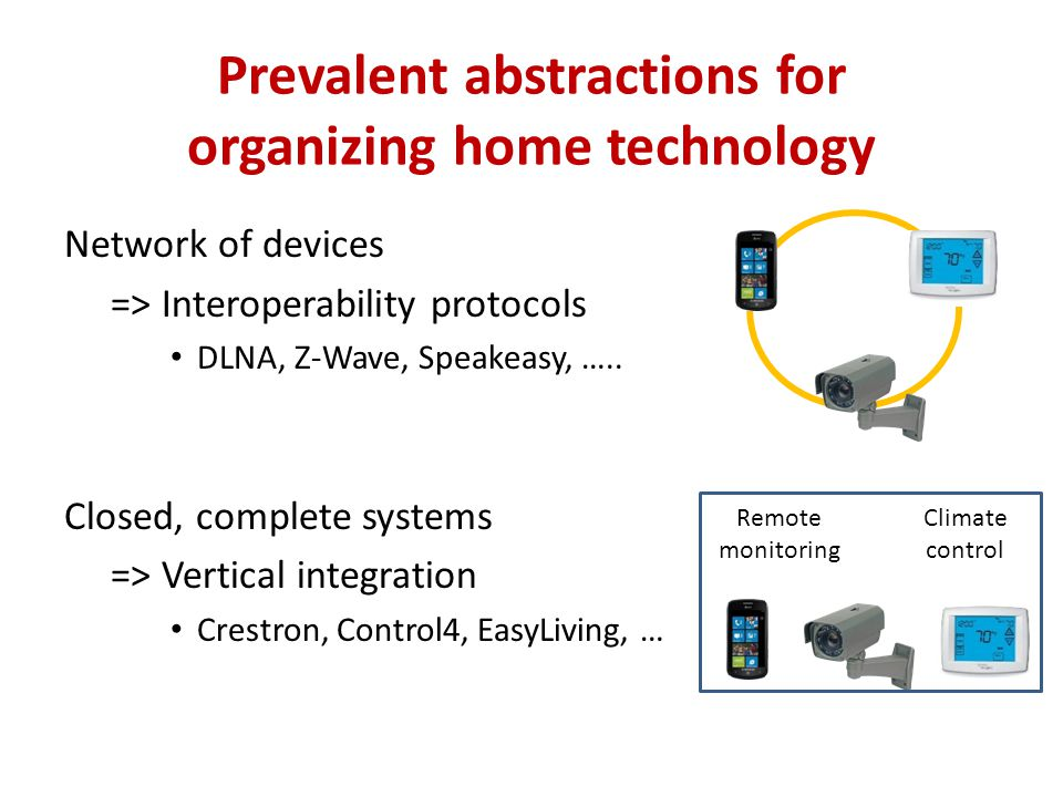 Prevalent abstractions for organizing home technology Network of devices => Interoperability protocols DLNA, Z-Wave, Speakeasy, ….. Closed, complete s