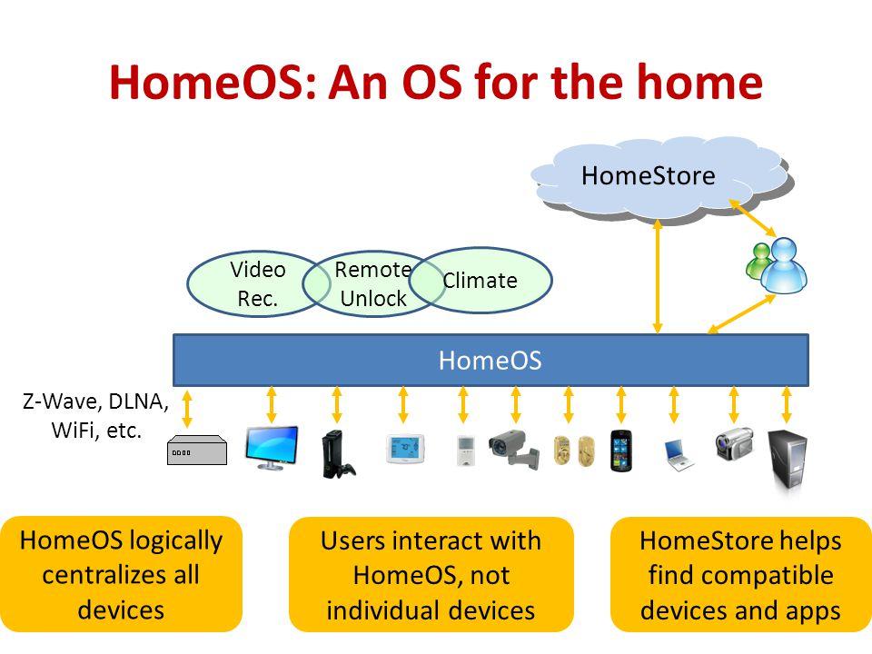 HomeOS: An OS for the home HomeOS Video Rec.