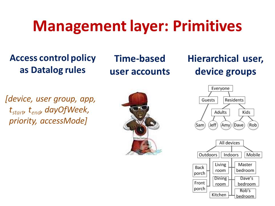 Management layer: Primitives Access control policy as Datalog rules Time-based user accounts Hierarchical user, device groups [device, user group, app, t start, t end, dayOfWeek, priority, accessMode]