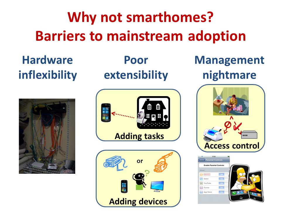 Why not smarthomes? Barriers to mainstream adoption Hardware inflexibility Poor extensibility Management nightmare or Adding tasks Adding devices Acce