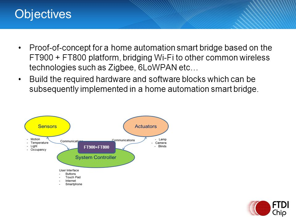 Objectives Proof-of-concept for a home automation smart bridge based on the FT900 + FT800 platform, bridging Wi-Fi to other common wireless technologies such as Zigbee, 6LoWPAN etc… Build the required hardware and software blocks which can be subsequently implemented in a home automation smart bridge.