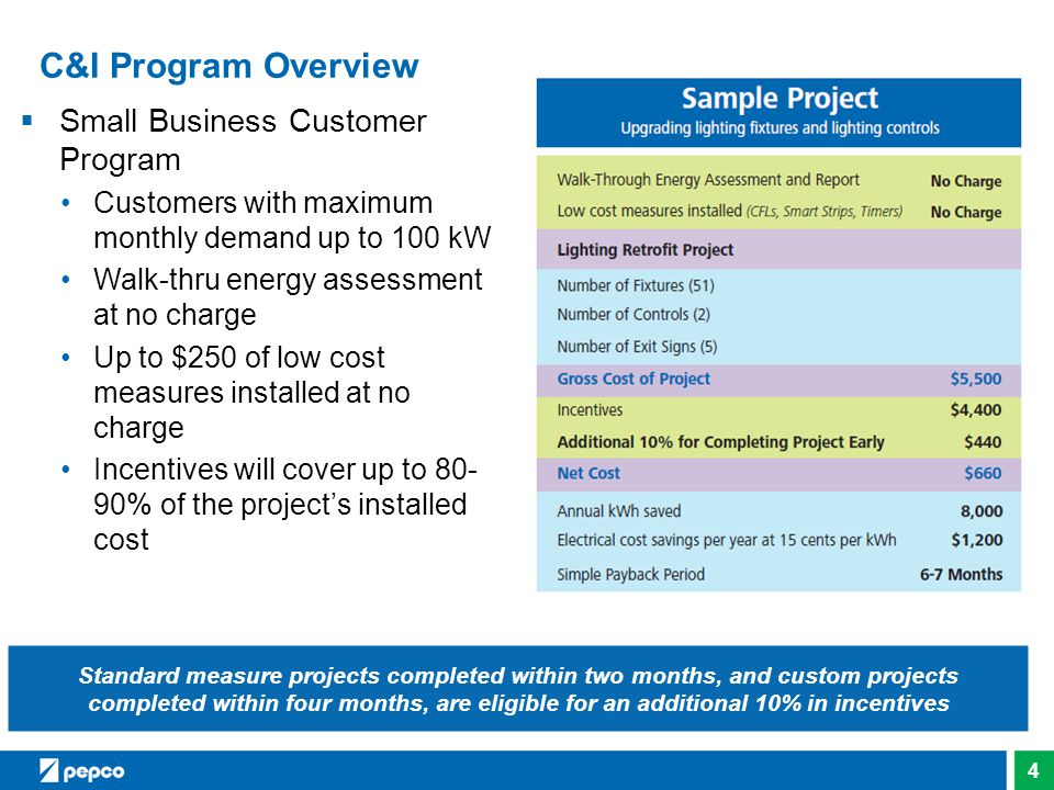 5 C&I Program Overview  Retro-Commissioning Program Incentives for identifying and implementing operations and maintenance (O&M) improvements HVAC Tune-up O&M Training –For building managers and staff –Pre-approved course list –80% of the cost of tuition up to $1,000 Occupant Training  New Construction Program Incentives for the design and installation of energy efficient technologies and systems that exceed code requirements Work with the customer and design team before and during the construction phase