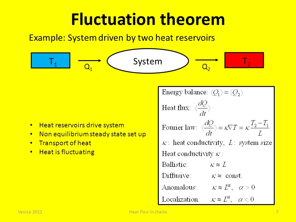 Fluctuation theorem SystemT1T1 Q1Q1 Q2Q2 T2T2 Example: System driven by two heat reservoirs Heat reservoirs drive system Non equilibrium steady state set up Transport of heat Heat is fluctuating Venice 2012Heat flow in chains7