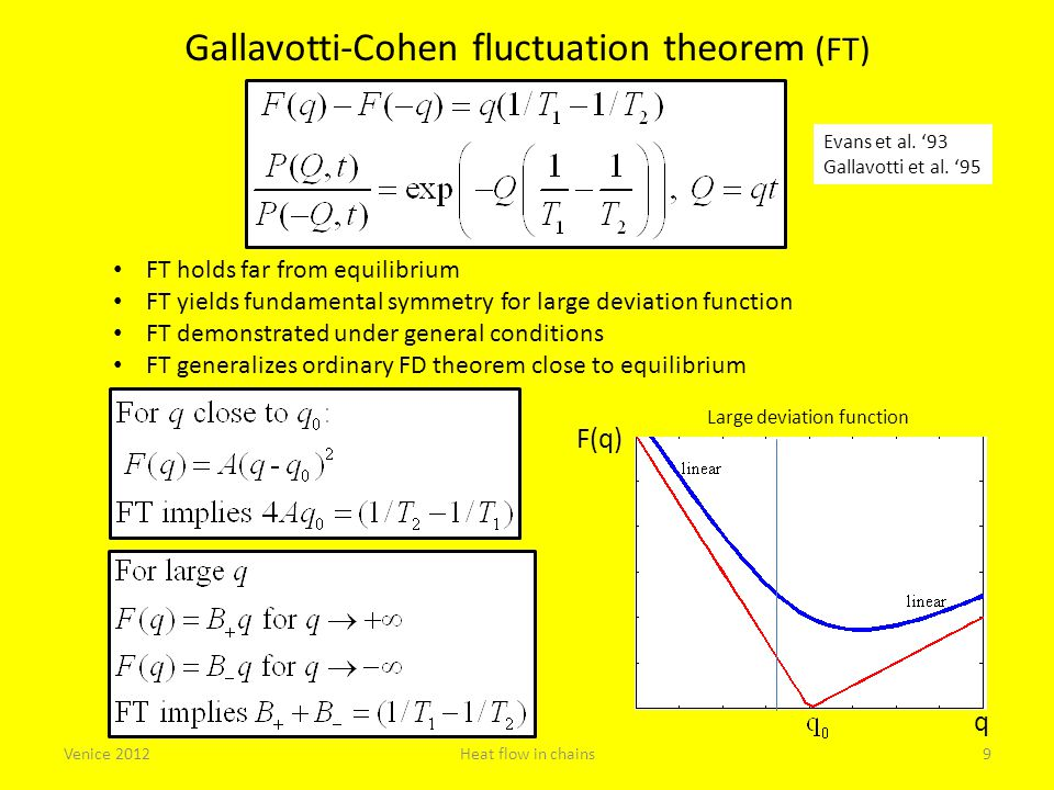 Gallavotti-Cohen fluctuation theorem (FT) FT holds far from equilibrium FT yields fundamental symmetry for large deviation function FT demonstrated under general conditions FT generalizes ordinary FD theorem close to equilibrium Large deviation function F(q) q Evans et al.