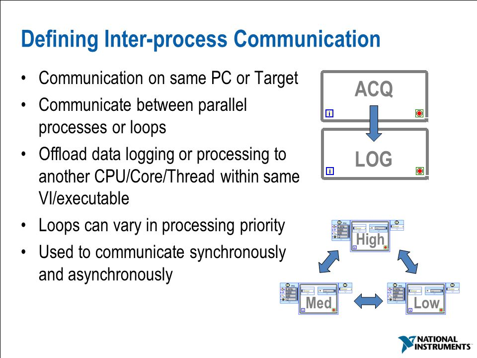 15 Defining Inter-process Communication Communication on same PC or Target Communicate between parallel processes or loops Offload data logging or pro