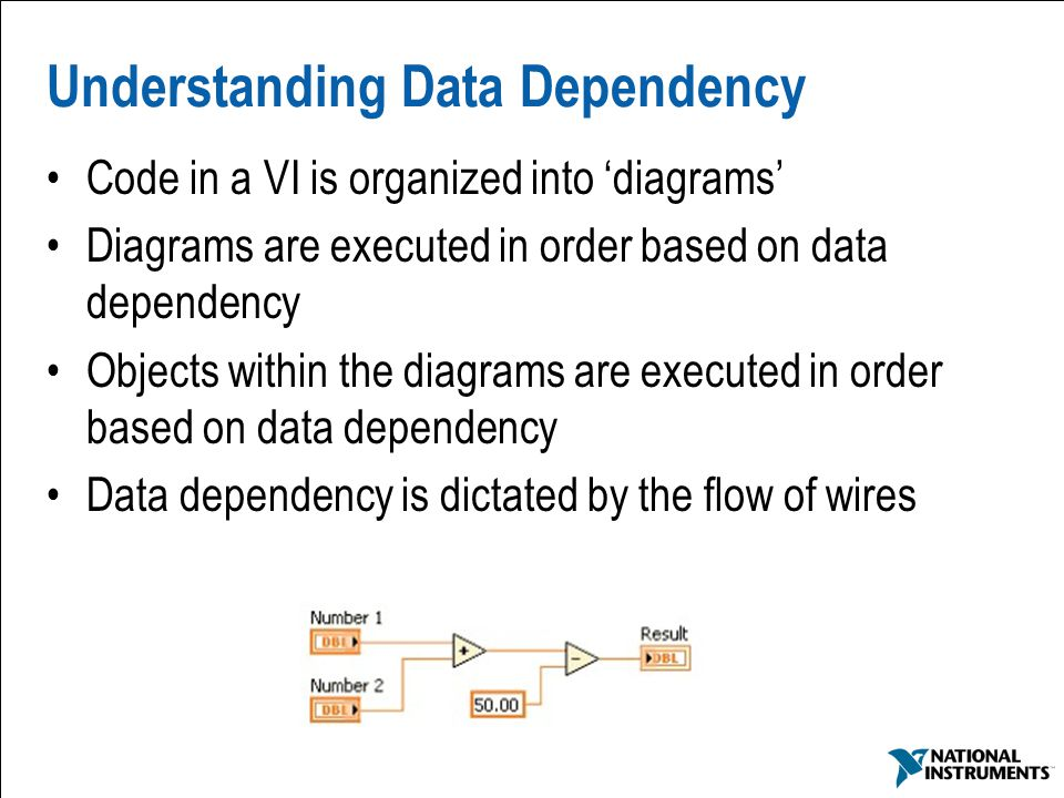 23 Understanding Data Dependency Code in a VI is organized into 'diagrams' Diagrams are executed in order based on data dependency Objects within the