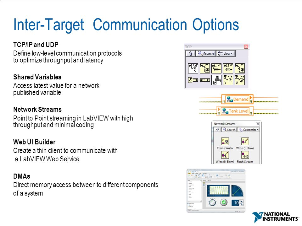 68 Inter-Target Communication Options TCP/IP and UDP Define low-level communication protocols to optimize throughput and latency Shared Variables Acce