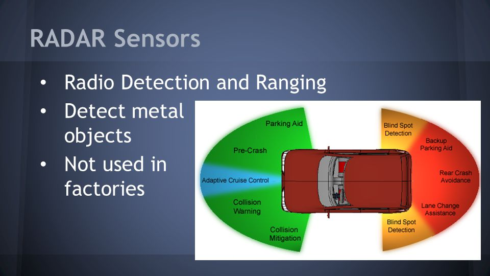 RADAR Sensors Radio Detection and Ranging Detect metal objects Not used in factories