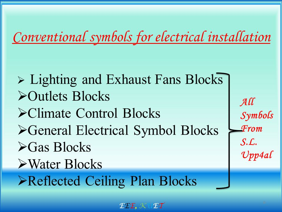 Conventional symbols for electrical installation  Lighting and Exhaust Fans Blocks  Outlets Blocks  Climate Control Blocks  General Electrical Symbol Blocks  Gas Blocks  Water Blocks  Reflected Ceiling Plan Blocks All Symbols From S.L.