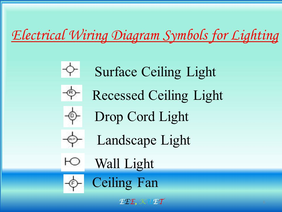 Electrical Wiring Diagram Symbols for Lighting (Continued….) Track Light Troffer Fluorescent Light Surface Fluorescent Light Home Electrical Wiring Diagram Symbols for Switches Switch 3-Way Switch 4-Way Switch Dimmer Switch Multi-light Bar 6