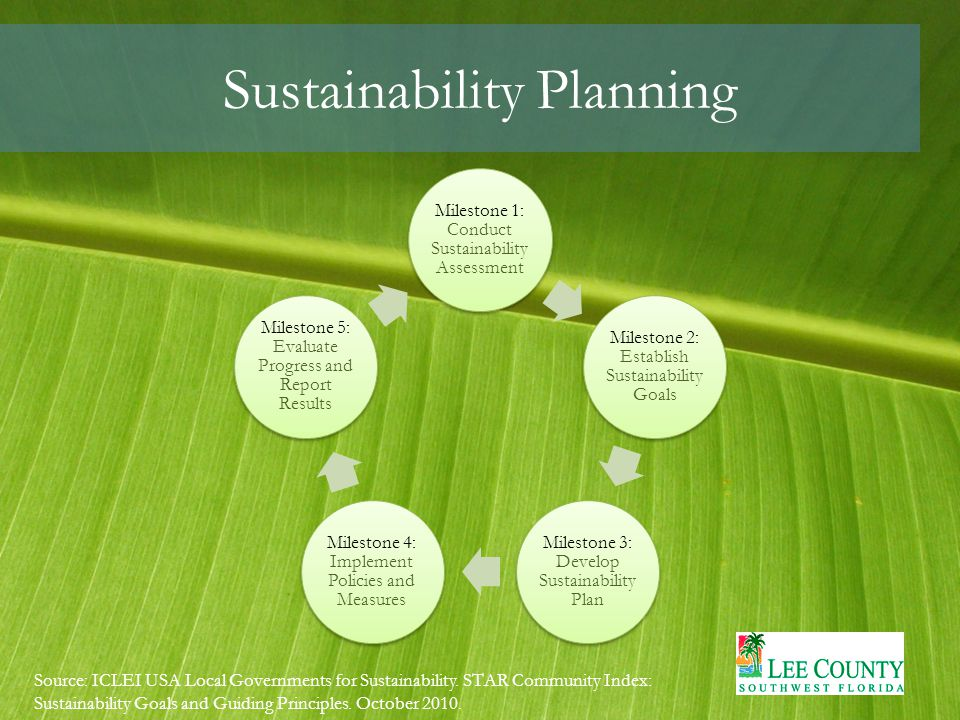 Sustainability Planning Milestone 1: Conduct Sustainability Assessment Milestone 2: Establish Sustainability Goals Milestone 3: Develop Sustainability Plan Milestone 4: Implement Policies and Measures Milestone 5: Evaluate Progress and Report Results Source: ICLEI USA Local Governments for Sustainability.
