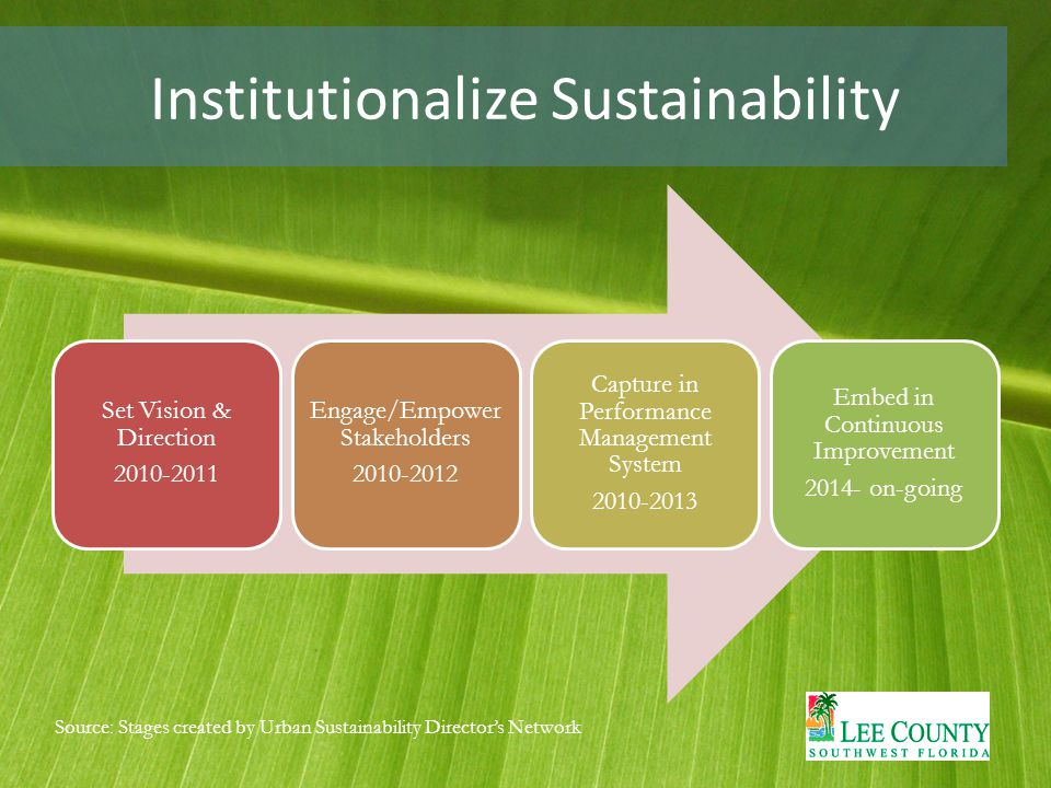 Sustainability Planning What is a Sustainability Plan.