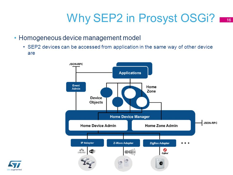 Why SEP2 in Prosyst OSGi.