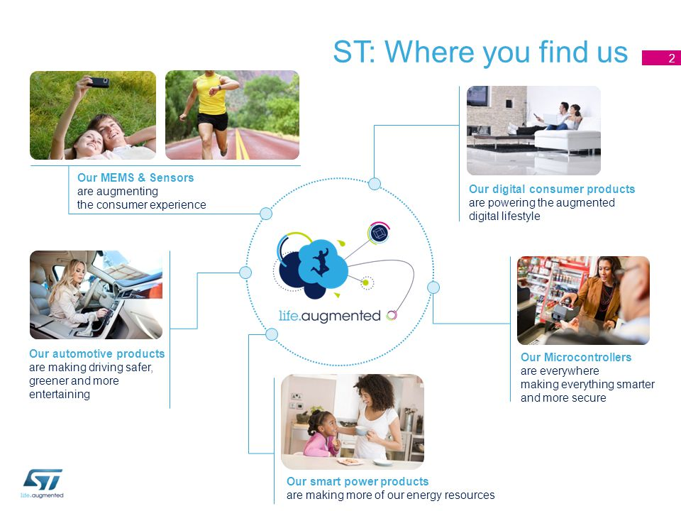 ST: Where you find us 2 Our automotive products are making driving safer, greener and more entertaining Our smart power products are making more of our energy resources Our MEMS & Sensors are augmenting the consumer experience Our Microcontrollers are everywhere making everything smarter and more secure Our digital consumer products are powering the augmented digital lifestyle