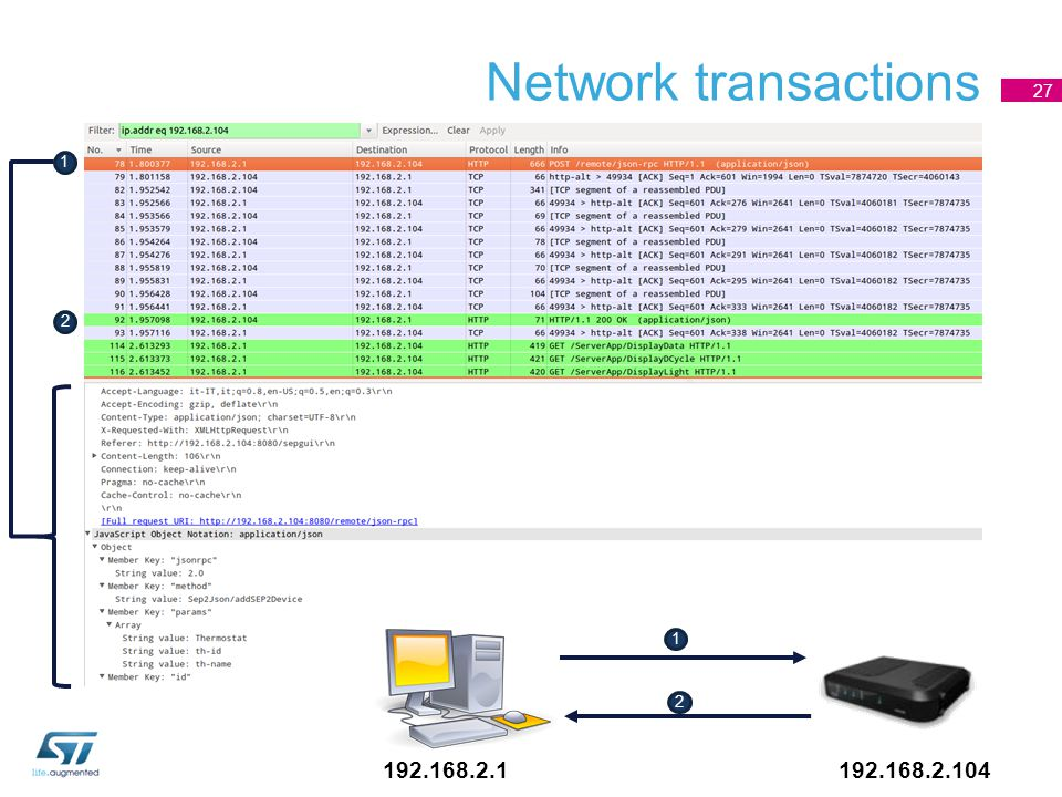 Network transactions 27 1 2 192.168.2.1192.168.2.104 1 2