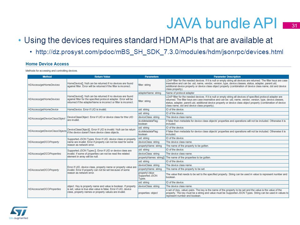JAVA bundle API Using the devices requires standard HDM APIs that are available at http://dz.prosyst.com/pdoc/mBS_SH_SDK_7.3.0/modules/hdm/jsonrpc/devices.html 31