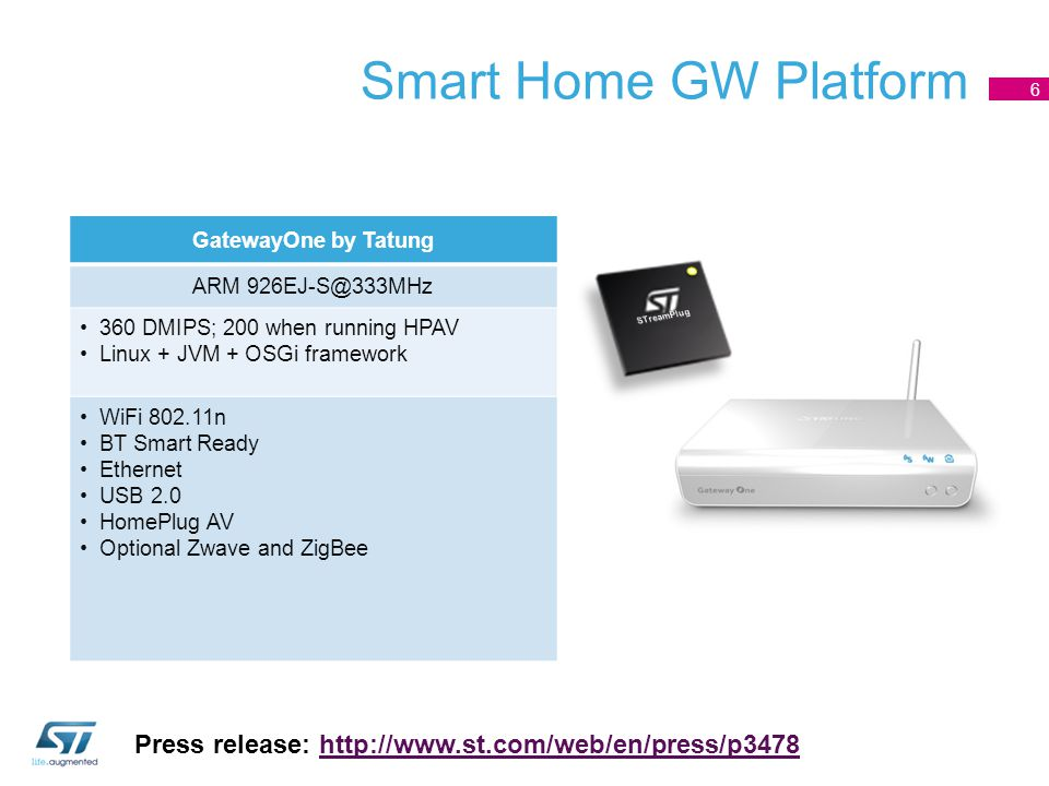Smart Home GW Platform GatewayOne by Tatung ARM 926EJ-S@333MHz 360 DMIPS; 200 when running HPAV Linux + JVM + OSGi framework WiFi 802.11n BT Smart Ready Ethernet USB 2.0 HomePlug AV Optional Zwave and ZigBee 6 Press release: http://www.st.com/web/en/press/p3478http://www.st.com/web/en/press/p3478