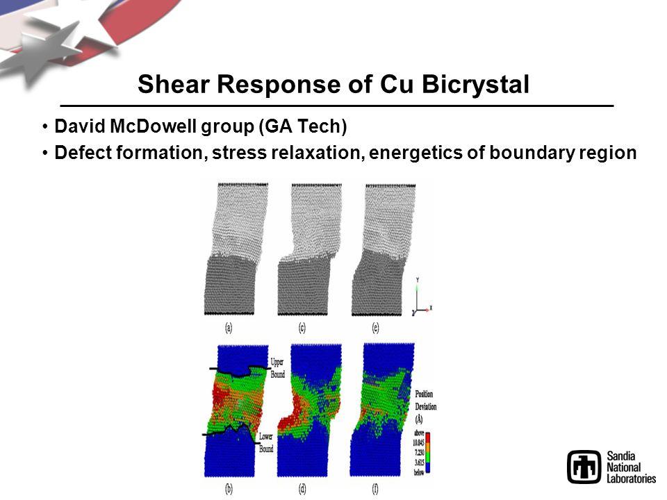 Shear Response of Cu Bicrystal David McDowell group (GA Tech) Defect formation, stress relaxation, energetics of boundary region
