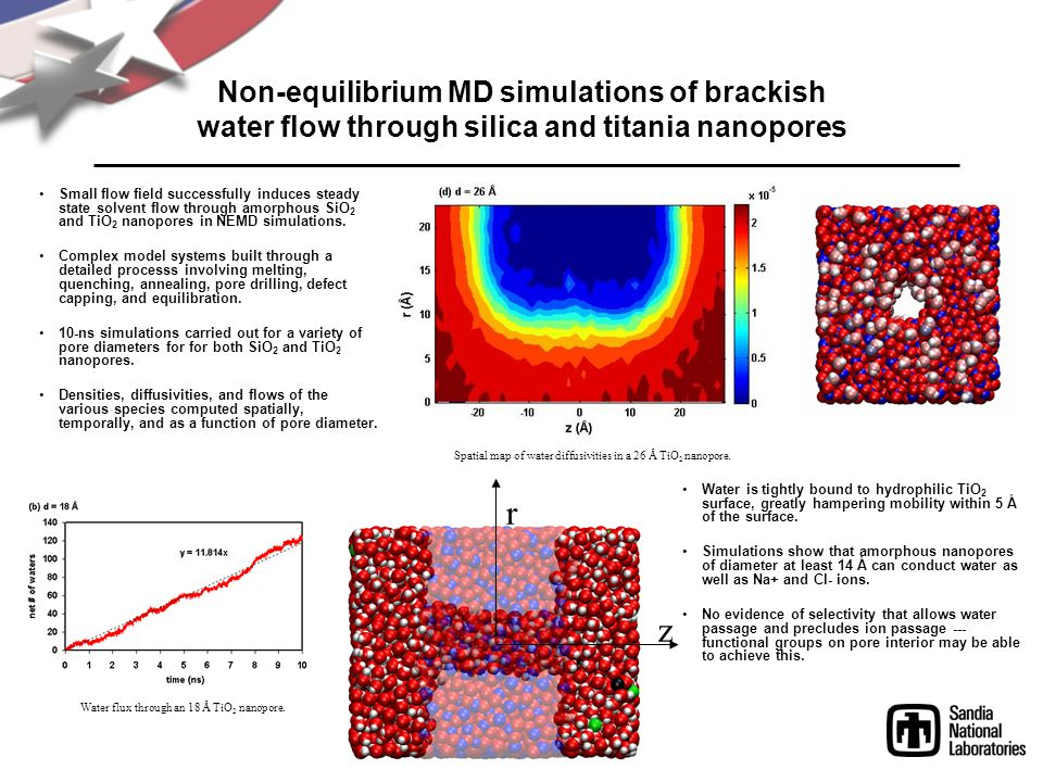 Non-equilibrium MD simulations of brackish water flow through silica and titania nanopores r z Water is tightly bound to hydrophilic TiO 2 surface, greatly hampering mobility within 5 Å of the surface.