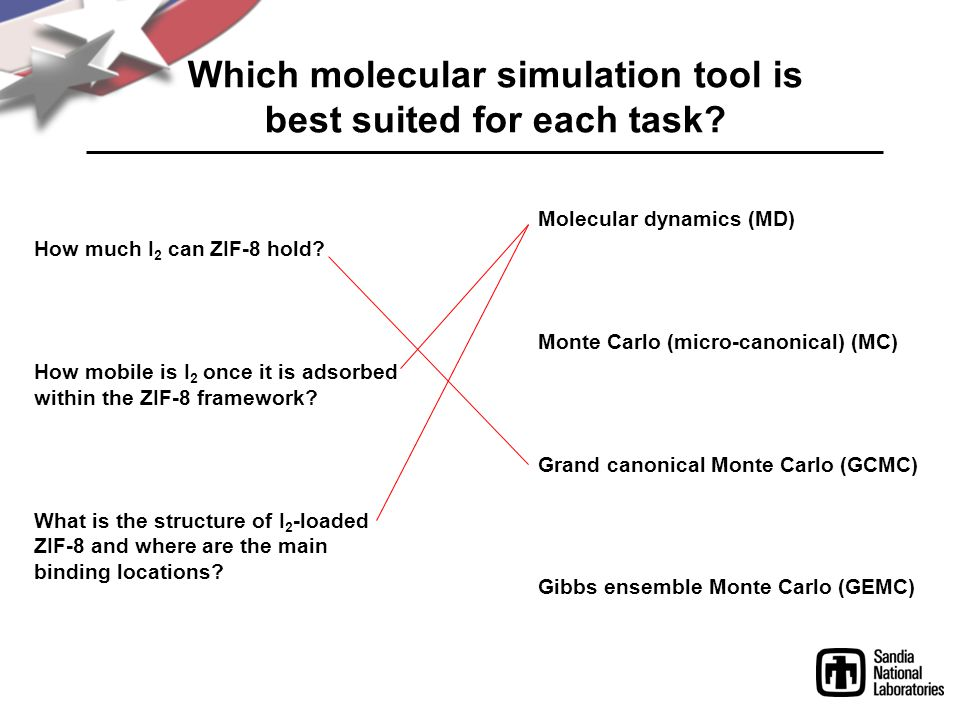 Which molecular simulation tool is best suited for each task.