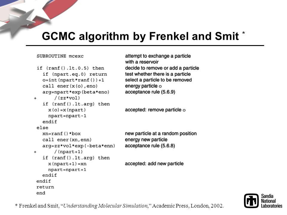 GCMC algorithm by Frenkel and Smit * * Frenkel and Smit, Understanding Molecular Simulation, Academic Press, London, 2002.