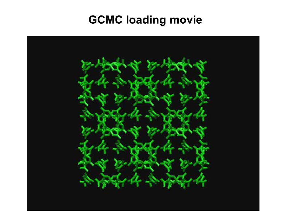 GCMC loading movie