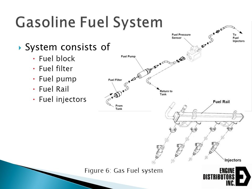  System consists of  Fuel block  Fuel filter  Fuel pump  Fuel Rail  Fuel injectors Figure 6: Gas Fuel system