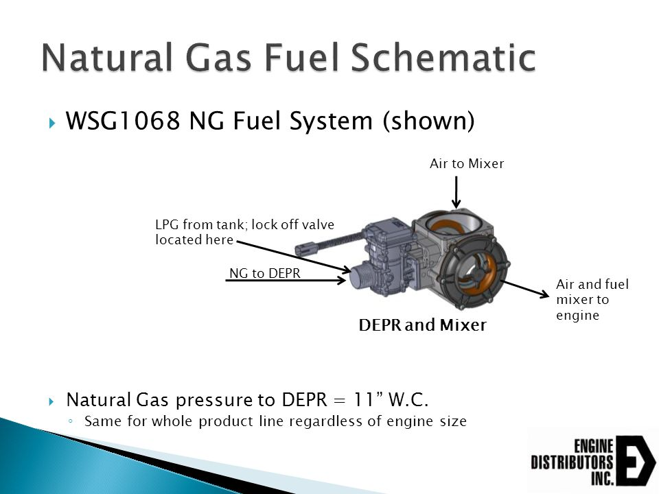 " WSG1068 NG Fuel System (shown)  Natural Gas pressure to DEPR = 11"" W.C. ◦ Same for whole product line regardless of engine size DEPR and Mixer LPG"
