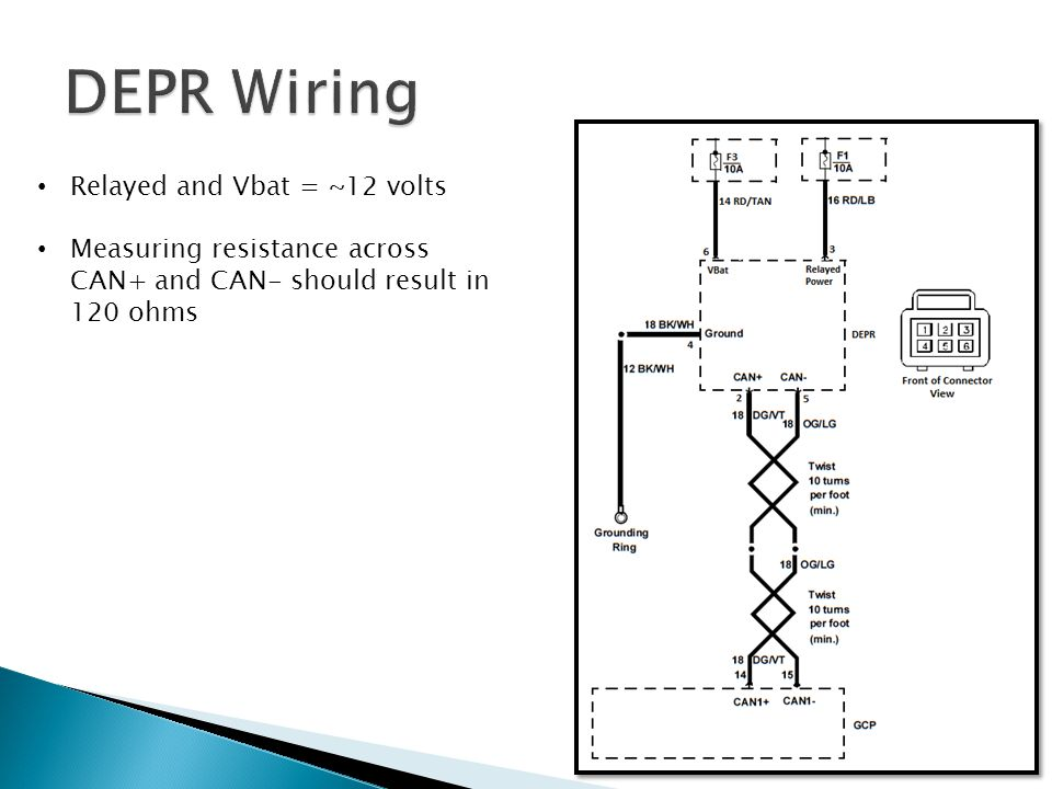 Relayed and Vbat = ~12 volts Measuring resistance across CAN+ and CAN- should result in 120 ohms