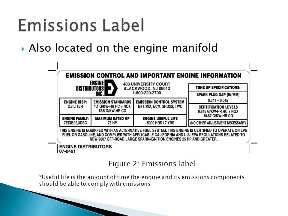  System consists of  Fuel block  Fuel filter  Fuel pump  Fuel Rail  Fuel injectors Figure 6: Gas Fuel system
