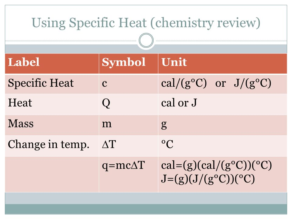 Using Specific Heat (chemistry review) LabelSymbolUnit Specific Heatccal/(g°C) or J/(g°C) HeatQcal or J Massmg Change in temp.
