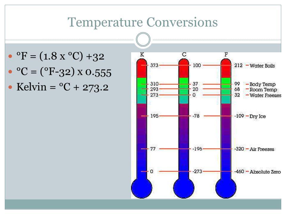 Temperature Conversions °F = (1.8 x °C) +32 °C = (°F-32) x 0.555 Kelvin = °C + 273.2