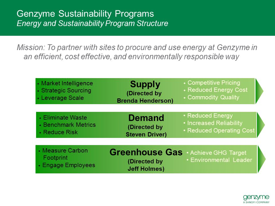 Genzyme Sustainability Programs Linking energy management to asset care and reliability Why take an integrated approach to energy, asset care and reliability.