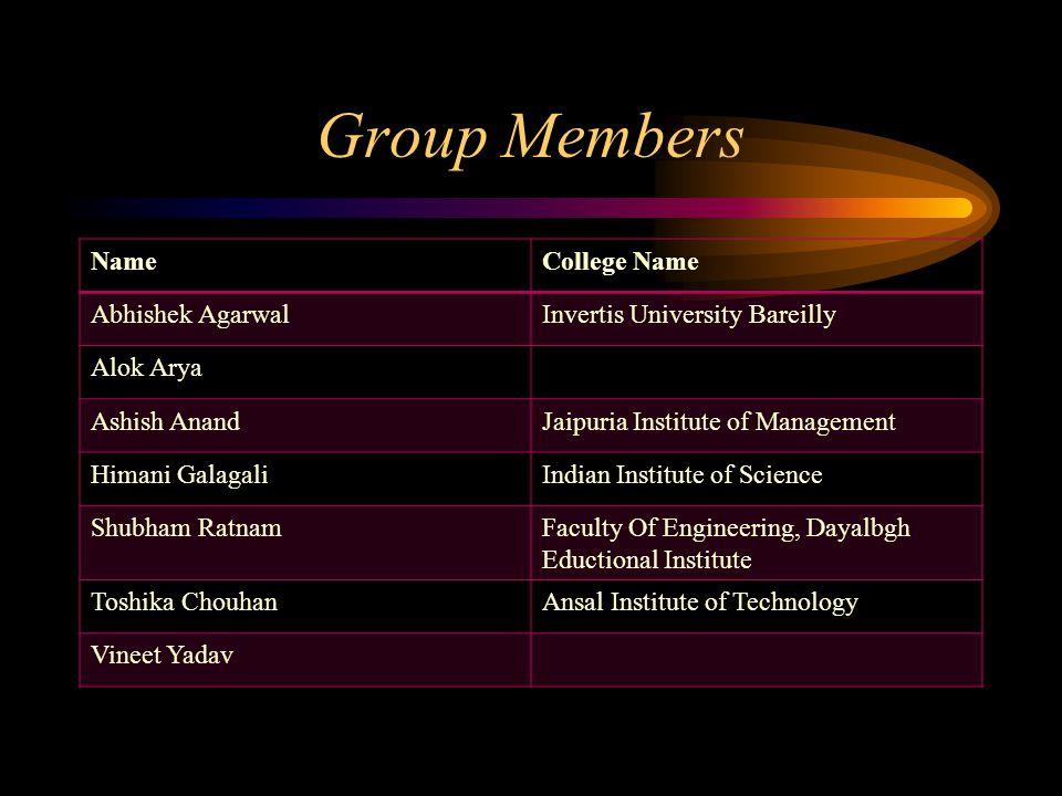 Group Members NameCollege Name Abhishek AgarwalInvertis University Bareilly Alok Arya Ashish AnandJaipuria Institute of Management Himani GalagaliIndi