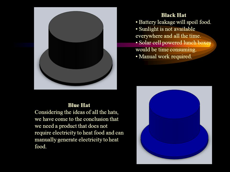 Black Hat Battery leakage will spoil food. Sunlight is not available everywhere and all the time. Solar cell powered lunch boxes would be time consumi