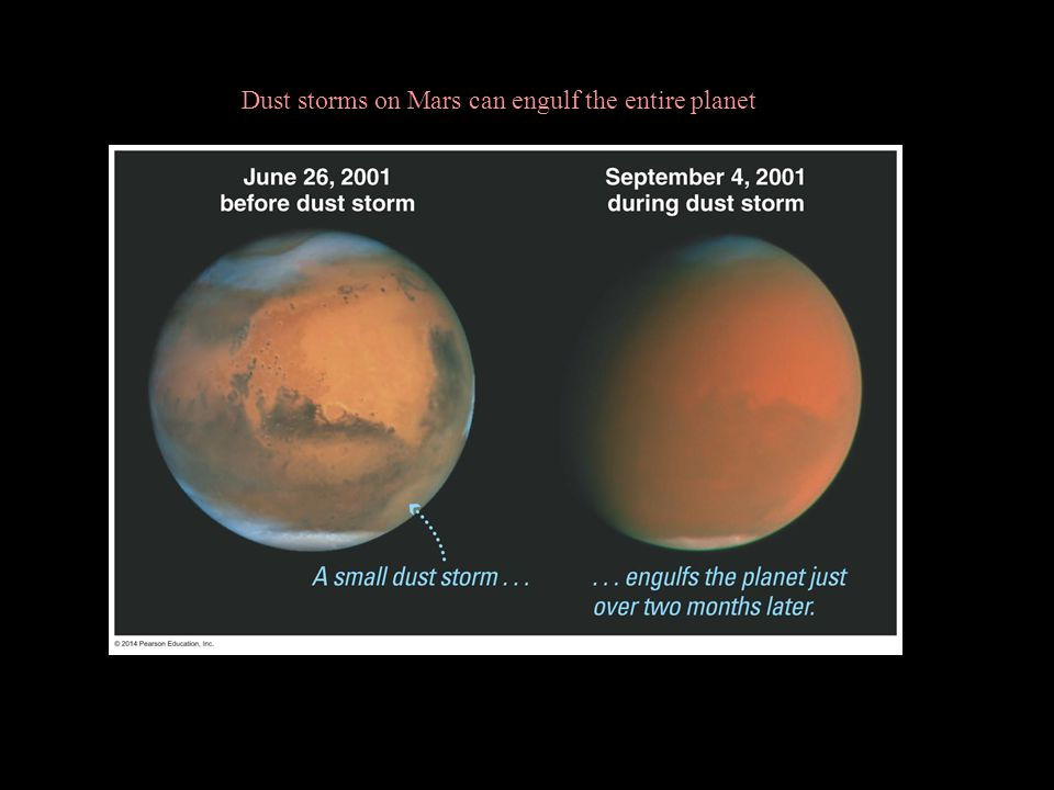 Dust storms on Mars can engulf the entire planet