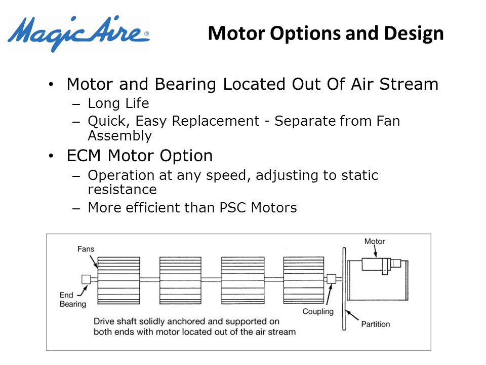 Motor Options and Design Motor and Bearing Located Out Of Air Stream – Long Life – Quick, Easy Replacement - Separate from Fan Assembly ECM Motor Opti