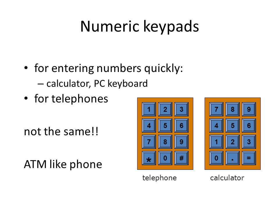 Numeric keypads for entering numbers quickly: – calculator, PC keyboard for telephones not the same!.