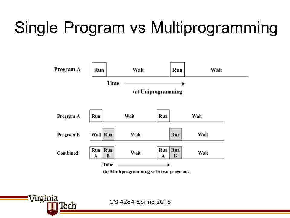 CS 4284 Spring 2015 Single Program vs Multiprogramming