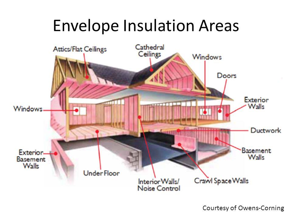 Envelope Insulation Areas Courtesy of Owens-Corning