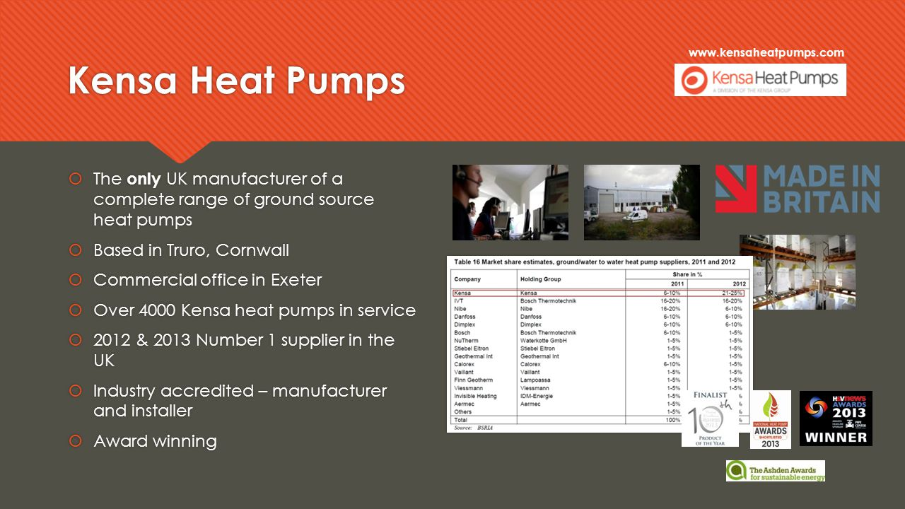 www.kensaheatpumps.com Kensa Heat Pumps  The only UK manufacturer of a complete range of ground source heat pumps  Based in Truro, Cornwall  Commercial office in Exeter  Over 4000 Kensa heat pumps in service  2012 & 2013 Number 1 supplier in the UK  Industry accredited – manufacturer and installer  Award winning  The only UK manufacturer of a complete range of ground source heat pumps  Based in Truro, Cornwall  Commercial office in Exeter  Over 4000 Kensa heat pumps in service  2012 & 2013 Number 1 supplier in the UK  Industry accredited – manufacturer and installer  Award winning