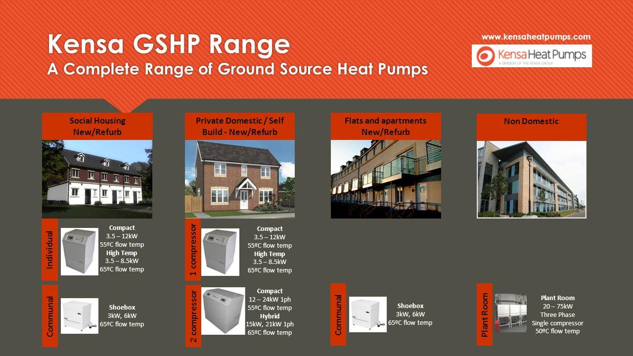 www.kensaheatpumps.com Kensa GSHP Range A Complete Range of Ground Source Heat Pumps Social Housing New/Refurb Private Domestic / Self Build - New/Refurb Flats and apartments New/Refurb Non Domestic Individual Communal Compact 3.5 – 12kW 55ºC flow temp High Temp 3.5 – 8.5kW 65ºC flow temp Shoebox 3kW, 6kW 65ºC flow temp Compact 3.5 – 12kW 55ºC flow temp High Temp 3.5 – 8.5kW 65ºC flow temp 1 compressor 2 compressor Compact 12 – 24kW 1ph 55ºC flow temp Hybrid 15kW, 21kW 1ph 65ºC flow temp Communal Shoebox 3kW, 6kW 65ºC flow temp Plant Room 20 – 75kW Three Phase Single compressor 50ºC flow temp