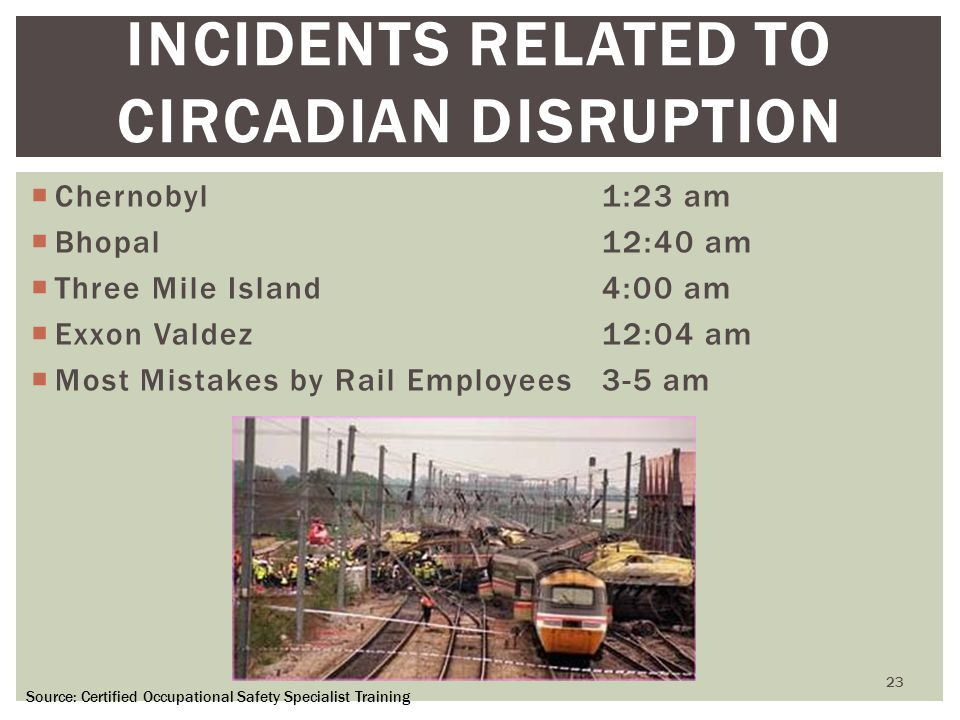 23 INCIDENTS RELATED TO CIRCADIAN DISRUPTION  Chernobyl1:23 am  Bhopal12:40 am  Three Mile Island4:00 am  Exxon Valdez12:04 am  Most Mistakes by Rail Employees3-5 am Source: Certified Occupational Safety Specialist Training