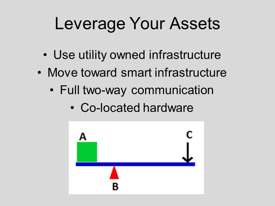 Leverage Your Assets Use utility owned infrastructure Move toward smart infrastructure Full two-way communication Co-located hardware