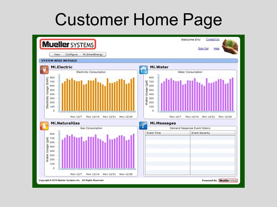 Customer Home Page