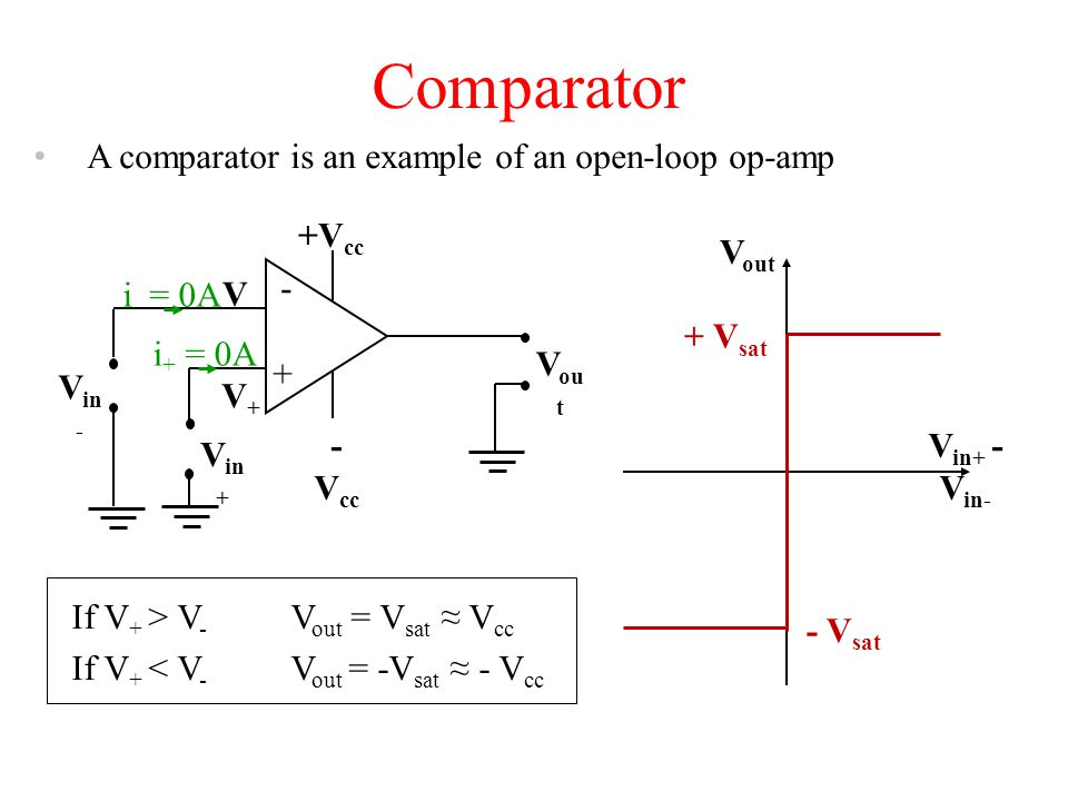 Comparator A comparator is an example of an open-loop op-amp If V + > V - V out = V sat ≈ V cc If V + < V - V out = -V sat ≈ - V cc i - = 0A i + = 0A