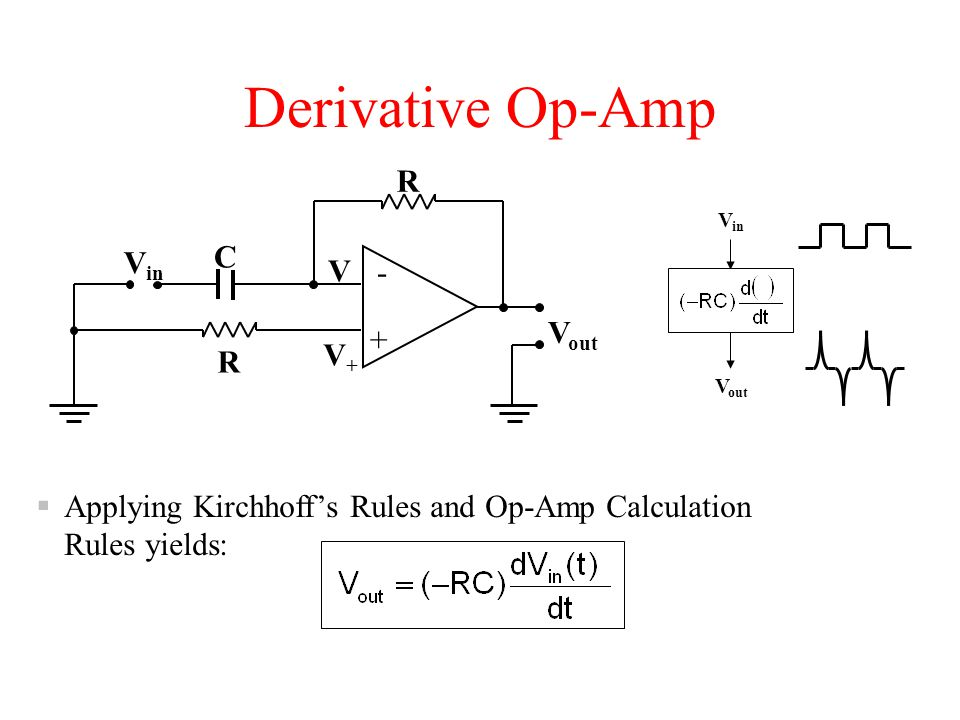 Derivative Op-Amp  Applying Kirchhoff's Rules and Op-Amp Calculation Rules yields: V in V out + - R V-V- V+V+ R C V in V out