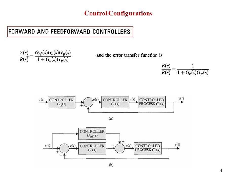 4 Control Configurations